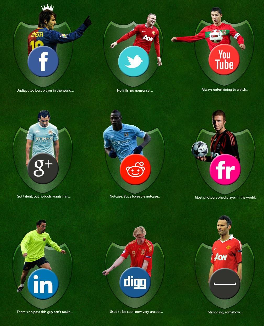 Voetballers sociale netwerken